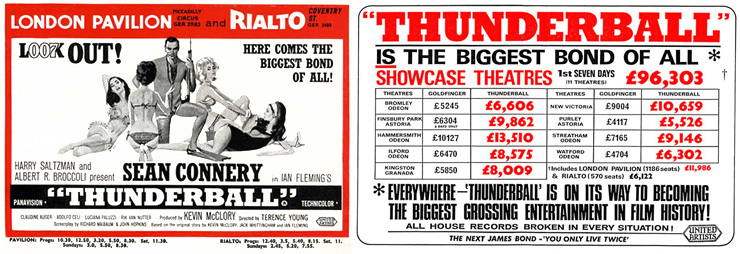 Thunderball Box-Office